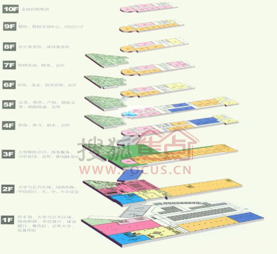 区零居室楼层结构图